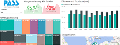 Tourenplanungssoftware: PLANTOUR Business Intelligence